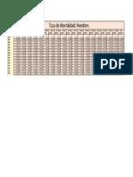 Práctica Calificada1 MILAGROS YAMILE DE LA CRUZ HUALPARUCA.xlsx