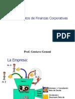 Material Finanzas Corporativas.pdf