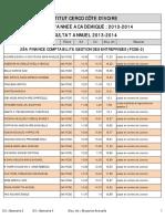 Resultat-annuel-BTS2-RCI_2013-2014