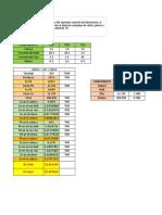 Ejercicios Flotaciòn 1-8-9