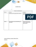 Fase 2- Matriz foda y analisis del problema