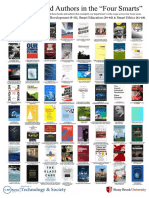 POSTER 2 - TOP 64 DTS BOOKS 4 SMARTS_ Bibliography about Technological Systems Management (TSM)