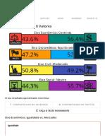 Teste Político dos 8 Valores