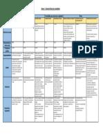 Anexo - Características de Sociedades MODULO 2 EMPRESAS