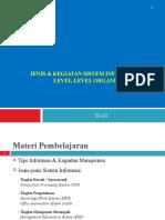 03.-Jenis-dan-kegiatan-SI-pada-level-org.pptx