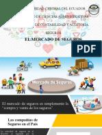 El mercado de seguros.pptx