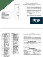 Jeep YJ 87-90 Parts List