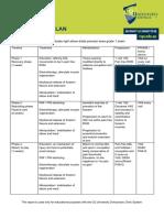 zac williams simple msk management plan