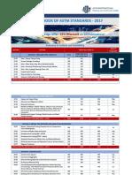ASTM 2017 - Annual Handbooks