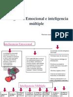INTELIGENCIA EMOCIONAL Y MULTIPLE.pptx