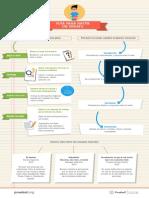 Infografia_ensayo