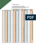 formulas-diametro-primitivo