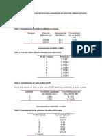 APLICACIÓN DE LOS MODELOS CINETICOS EN LA ARSORCION DEL ORO CON CARBON ACTIVADO