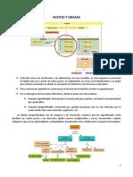 ACEITES Y GRASAS.pdf