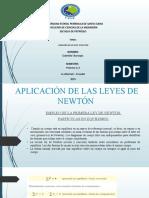 APLICACIÓN DE LAS LEYES DE NEWTÓN
