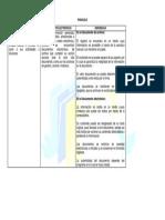 360713960-Paralelo-Clases-de-Documentos