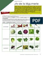 Technologie-bac-pro-cuisine-les-legumes-XFAGES