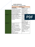 CUADRO COMPARATIVO del apedagogia cesar.docx