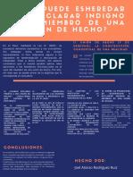 Naranja Azul Sencillo Infografía Currículo.pdf