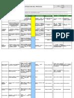 SET-OT001 Caracterizacion Proceso - ALMACEN