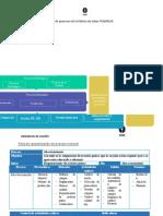 Caso Tuboplex -Procesos e indicadores.docx