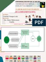 CENTROS LABORALES SALUDABLES (CRISTOBAL VENEGAS LESLY).pptx