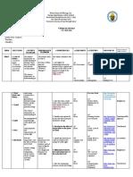 CUR MAP SCI.8 Q1