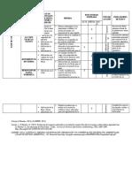 medidas de mitigación1