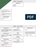ATPL Notes - Engines