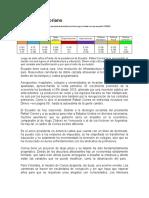 Actividad desarrollo económico UdeA Andes 02-2017