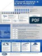 tuvsud-Supplier-Audit-Infographic-9-13