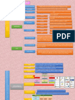 CUADRO PDF