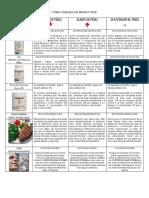 Como-tomar-los-Productos-Colombia.pdf