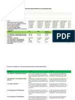 ANALISIS SOLO ACTIVIDADES MUNICIPALIDAD DISTRITAL DE AYMARAES 2011- 2014