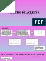 DERECHO DE ACRECER