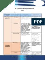 NECESIDADES Y EXPECTATIVAS SGA (1).docx