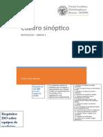 Mapa conceptual ISO 17025 e 10012
