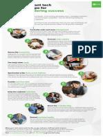9_Ways_to_RestaurantTech_Success