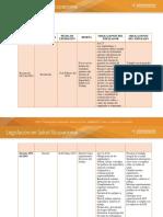 Normograma basico del Sistema General de Riesgos Laborales