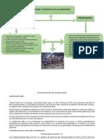 Clasificación De Inventarios N°1.pdf