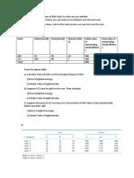 Index computation and Holding Period Return
