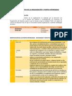 ACTA DE CONTEXTO DE LA ORGANIZACIÓN Y PARTES INTERESADAS
