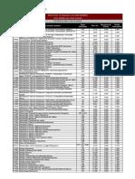 Notes de tall en la primera assignació (agost 2020)