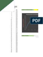 Grafica de Probabilidad de Excedencia