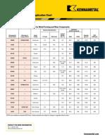 B-18-05694_KMT_Metal_Forming_Grade_Chart_Sheet_LR