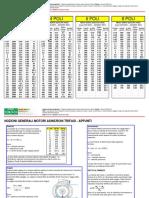 Tabelle motori asincroni trifase.pdf
