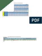 HSVC1 PP4-QA,QC Equipment Status report_20190904.xlsx