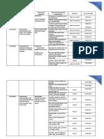 HEALTH MELCs Grade 1.pdf