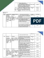 ARTS MELCs Grade 2.pdf