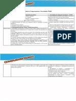 Tabela de comprtamento e necessidade TDH.pdf